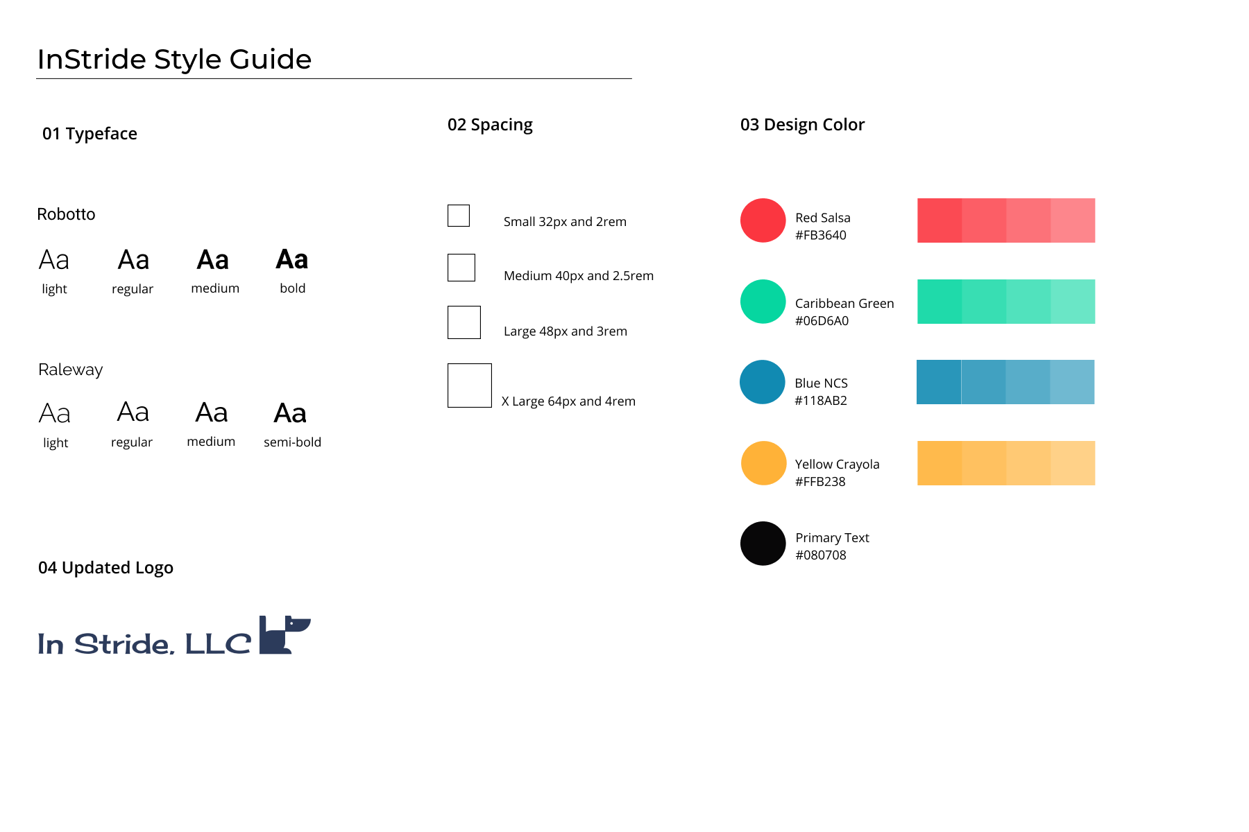 image of style guide